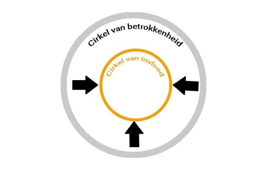 De Cirkel van Betrokkenheid wordt groter