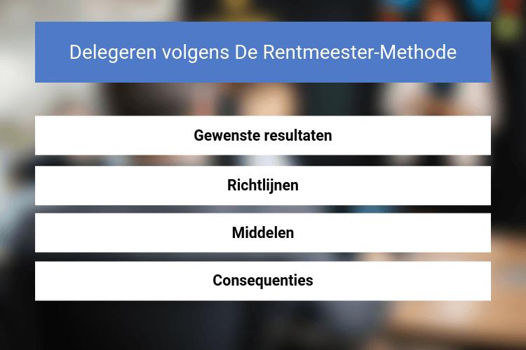 Effectief delegeren door afspraken rondom gewenste resultaten, richtlijnen, middelen en consequenties